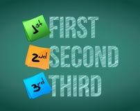 Zuerst zweites und drittes lizenzfreie abbildung
