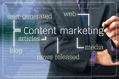 Zufriedenes Marketing Lizenzfreies Stockfoto