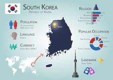 Zuid-Korea Infographics Stock Afbeelding