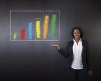 Zuidafrikaanse of Afrikaanse Amerikaanse van de vrouwenleraar of student duimen omhoog tegen de grafiek van het bordkrijt Royalty-vrije Stock Foto's