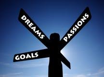 Zukünftige Ziele