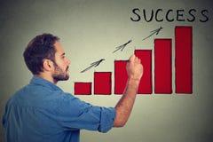 Zukünftiges erfolgreiches Einkommendiagramm der Mannzeichnung stockfoto