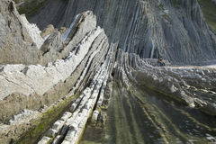 Zumaia Royalty Free Stock Image