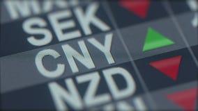 Zunehmender chinesischer Yuanwechselkursindikator auf Bildschirm CNY-Devisenbörsentelegraph Wiedergabe 3d lizenzfreie stockfotografie
