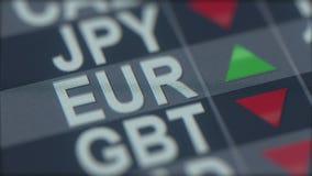 Zunehmender Eurowechselkursindikator auf Bildschirm EUR-Devisenbörsentelegraph Wiedergabe 3d stockfotos