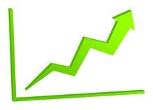 Zunehmender grüner Pfeil auf dem Diagramm Stockfotografie