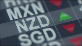 Zunehmender Neuseeland-Dollarwechselkursindikator auf Bildschirm NZD-Devisenbörsentelegraph Wiedergabe 3d stockbild