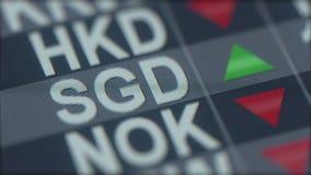 Zunehmender Singapur-Dollarwechselkursindikator auf Bildschirm SGD-Devisenbörsentelegraph Wiedergabe 3d stockbilder