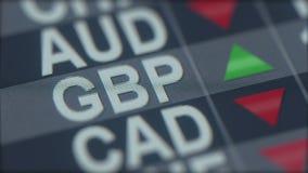 Zunehmender Sterlings-Wechselkursindikator des britischen Pfunds auf Bildschirm GBP-Devisenbörsentelegraph Wiedergabe 3d lizenzfreie stockfotos