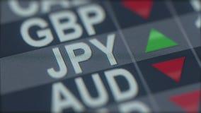 Zunehmender Wechselkursindikator der japanischen Yen auf Bildschirm JPY-Devisenbörsentelegraph Wiedergabe 3d lizenzfreies stockbild