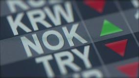 Zunehmender Wechselkursindikator der norwegischen Krone auf Bildschirm NOK-Devisenbörsentelegraph Wiedergabe 3d stockfotografie