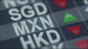 Zunehmender Wechselkursindikator des mexikanischen Pesos auf Bildschirm MXN-Devisenbörsentelegraph Wiedergabe 3d stockfoto