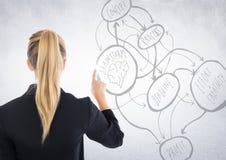 Zurück von der Geschäftsfrau, die auf Konzeptgekritzel auf weißer Wand zeigt Lizenzfreie Stockbilder
