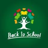 Zurück zu Schulbildungsbaumfahne stock abbildung