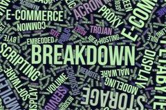 Zusammenbruch, Begriffswortwolke für Geschäft, Informationstechnologie oder IT stock abbildung