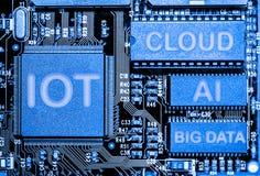 Zusammenfassung, Abschluss oben des Elektronenrechenanlagehintergrundes Mainboard IOT, Internet von Sachen stockbild