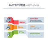 Zusammenfassung infographic von der täglichen Internetnutzung Lizenzfreie Stockfotografie