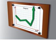 Zusammengebautes Diagramm (oben) Stockbild