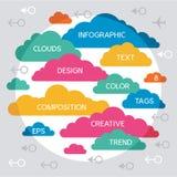 Zusammensetzung des abstrakten Begriffs mit Farbwolken Stockbild