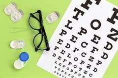 Zusammensetzung mit Kontaktlinsen, Gläsern und Zusätzen auf Farbhintergrund Gesch?ftsfrauhand, die auf Wort 3d zeigt: ANBLICK Fla lizenzfreie stockfotos