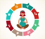Zwangerschap en geboorteinfographics, yoga Royalty-vrije Stock Afbeelding