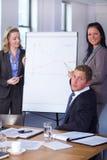 Zwei Frauen stellen Diagramm auf flipchart dar Lizenzfreies Stockfoto
