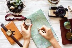 Zwerflust en reis de conceptenvlakte lag het kompas van de handholding en Stock Afbeelding