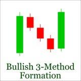 Zwyżkowy 3-Method formaci candlestick mapy wzór Set puszka Zdjęcie Stock
