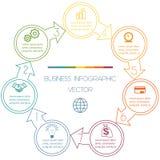 Zyklen Infographic sieben Positionen Lizenzfreies Stockbild