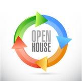 Zyklus-Zeichenkonzept des offenen Hauses Farb Lizenzfreies Stockfoto