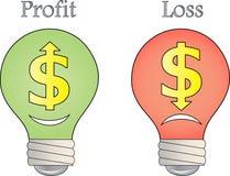 Zysku i straty wskaźnika żarówki Obraz Stock