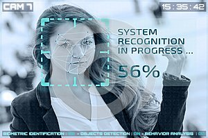 Simulation cctv cameras with woman facial recognition