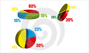 Numerical Pie Chart
