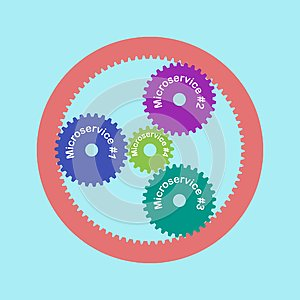 Microservice arch ill vector color planetary gears