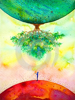 Global warming climate change abstract art spiritual mind human watercolor painting illustration design hand drawing