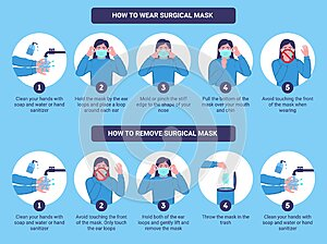 How to wear and remove surgical mask properly
