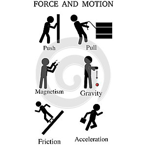 Force and motion vector silhouette illustration