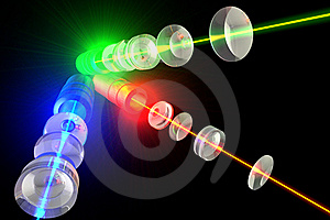 Lasers - Optics and light RGB