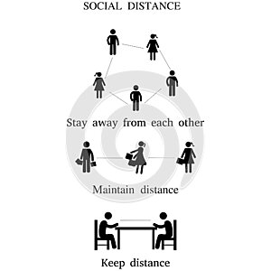 Social distancing silhouette concept