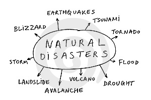 a discussion on the threat that natural disasters are for society Our teaching resources for natural disasters  your students will learn the causes and effects this natural disaster  to comprehensive lessons and discussion.