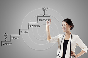Businesswoman makes a strategy plan for success