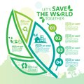 Environment. Let`s Save The World Together Royalty Free Stock Photography - 105504517