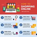 Infographic Of How To Shopping Online With Step For Buy Goods Or Product And Computer Stock Photo - 111389810