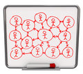 Social Networking - Dry Erase Board Stock Images - 11165714