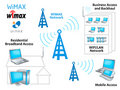 WiMAX Network Stock Image - 13909291