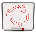Communication Network - White Dry Erase Board Stock Images - 15973144
