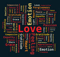 Word Cloud - Love / Passion / Heart / Gratitude Royalty Free Stock Image - 18268736