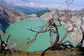 Lake In A Crater Of Volcano Ijen. Indonesia Stock Photography - 18576272