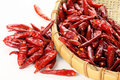 Dried Red Pepper Royalty Free Stock Images - 19243809