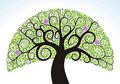 Green Tree Royalty Free Stock Images - 19587859